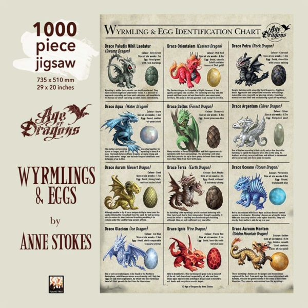 Wyrmling & Egg Identification Chart 1000-Piece Jigsaw Puzzle